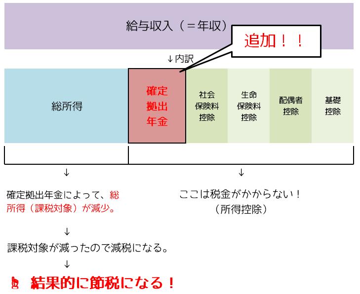 2016-07-08_19h00_36