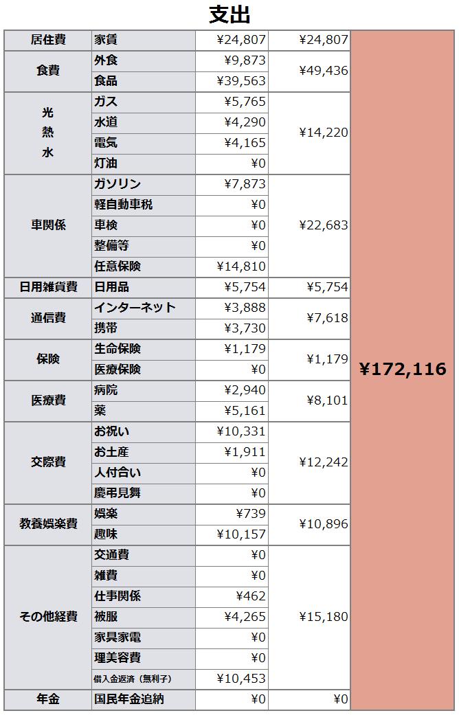 2016-09-03_13h44_11