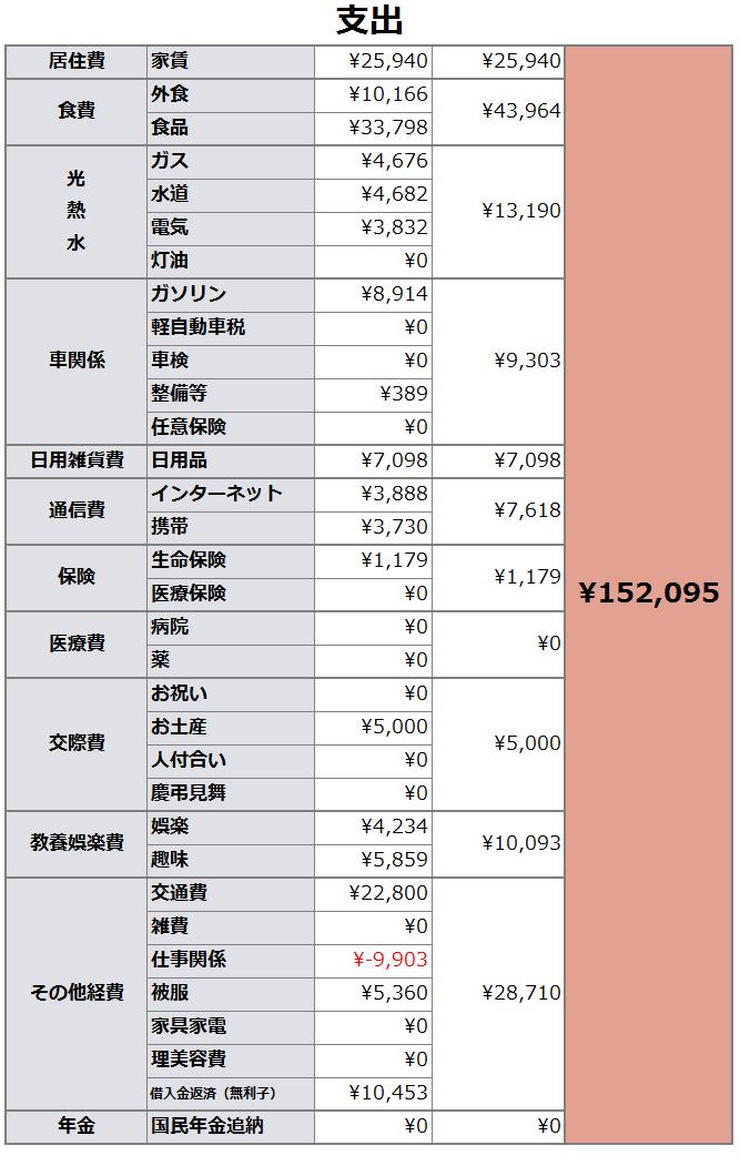 2016-10-01_17h40_40