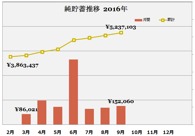 2016-10-01_19h10_19