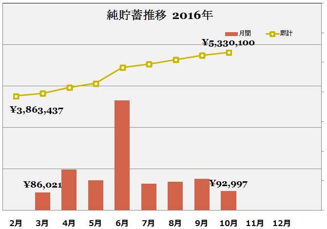 2016-11-02_20h42_11
